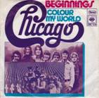 http://streamd.hitparade.ch/cdimages/chicago-beginnings_s_3.jpg